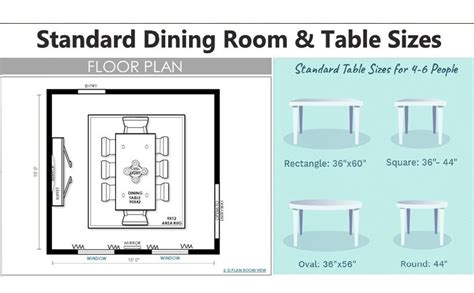 standard dining room table sizes
