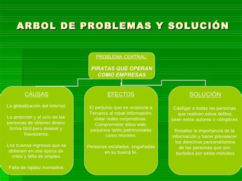 solucin de problemas 5 8468009792 arbol de problemas y soluci 243 n