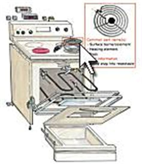 tappan stove parts diagram tappan get free image about
