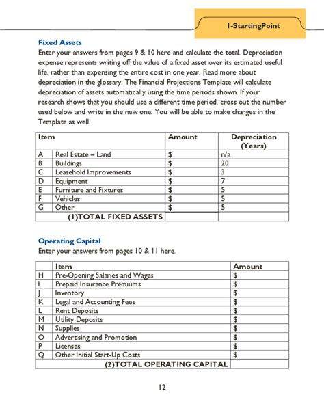 financial projections template guide free download