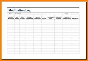 medicine list template 4 patient medication list template day care receipts