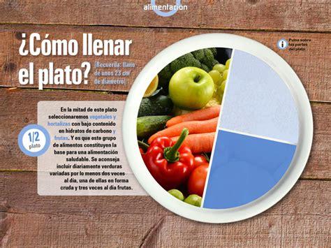 alimentacion saludable  el metodo del plato en  consiste asociacion diabetes madrid