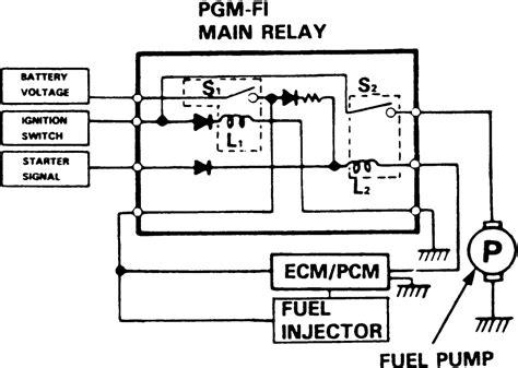 93 honda civic sol engine diagram get free image
