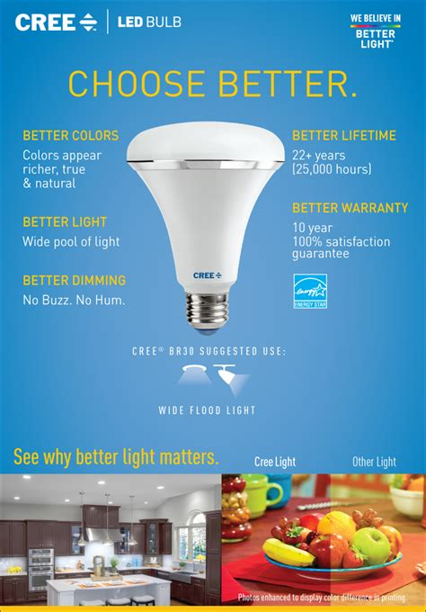 Recycle Led Light Bulbs by Cree 65w Equivalent Soft White 2700k Br30 Dimmable Led