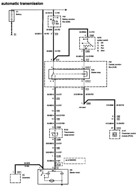 2002 ford focus starter diagram 31 wiring diagram images