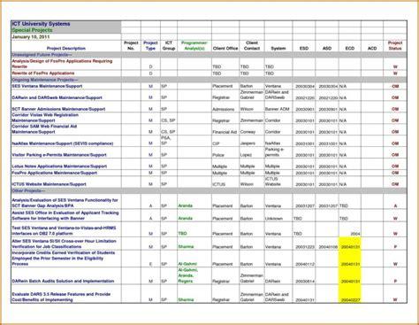 Grant Tracking Spreadsheet Template Papillon Northwan Grant Tracking Calendar Template