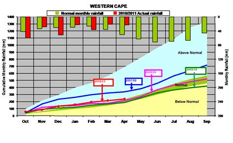 pattern maker cape town western cape rainfall pattern april 2011 cape town rain