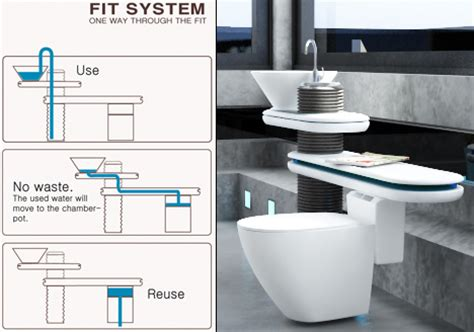 What Is A Eco Toilet by Use Your Water Twice Yanko Design