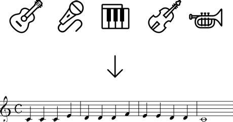 how to write house music piano sheet music creator online free how to write sheet music 15 steps with