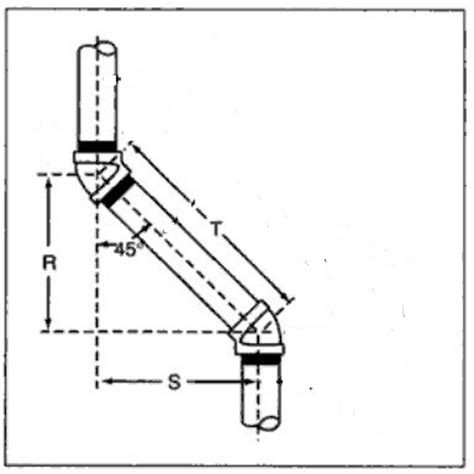 Plumbing Formula For A 45 Degree Angle by 45 Rolling Offset Formula Page 6 Plumbing Zone