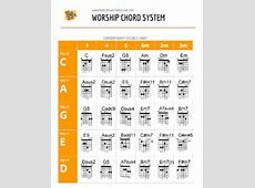 Ultimate Worship Guitar Chord System - Learn Rock Worship ... Guitar Tabs Ultimate