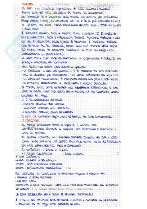 dispensa diritto costituzionale concetti diritto appunti di diritto costituzionale