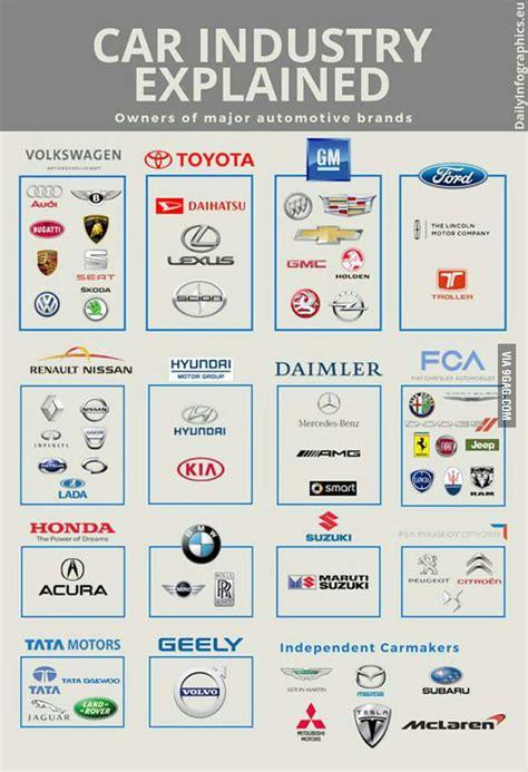 car companies    car companies gag