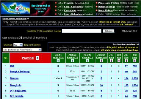 mencari kode pos daerah indonesiacatatan mas toro