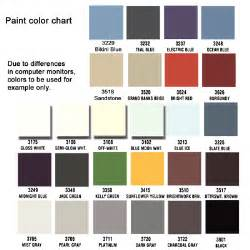 interlux brightside colors interlux marine paint color chart apps directories