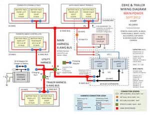motorhome wiring diagram motorhome wiring diagram l robsingh co