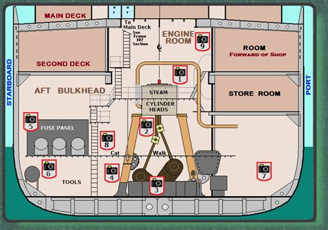 Ship Engine Room Layout Design by Living Room Layout Ideas Studio Design Gallery Best Design