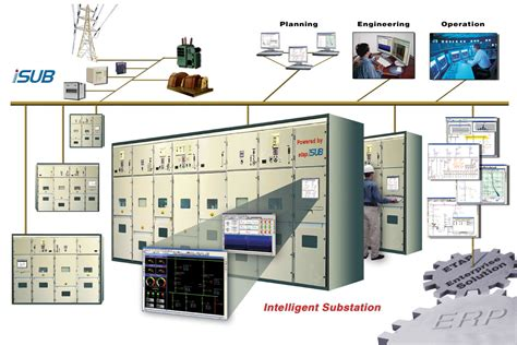 layout gardu induk sas substation automation system tiasbayuk