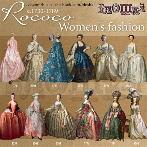 fashion history from 18th 20th century 25 best rococo fashion ideas on rococo marie