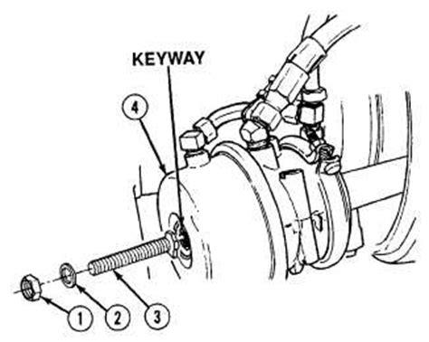 air brake chamber diagram d uncaging air brake chamber tm 9 2320 364 34 4 696
