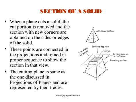 section of solids lesson 7 section of solids part i