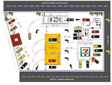 layout it caracteristicas caracteristicas de una propiedad ideal para auto lavado