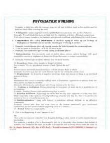 psychiatric nursing notes by baqar baloch