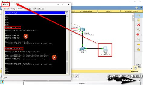 cisco packet tracer tutorial ping configure eigrp in cisco packet tracer images video
