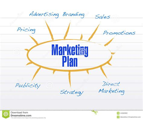 Modèle Plan D Commercial Marketing Marketing Plan Model Diagram Illustration Design Stock