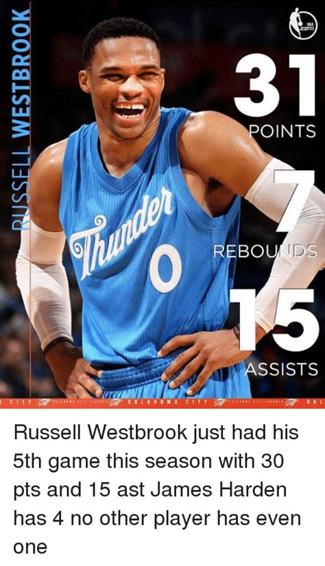 Russell Westbrook Meme - 25 best memes about russell westbrook russell westbrook