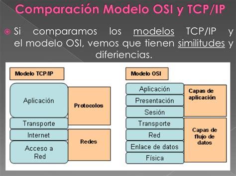 modelo osi y tcpip youtube comparacion modelo osi y tcp ip