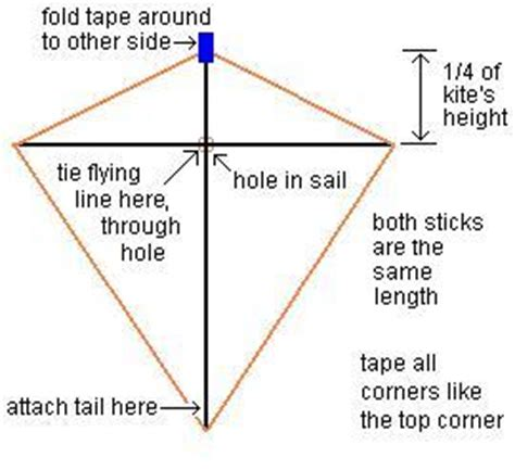 How To Make Paper Kites Step By Step - basic kite a waving guide to the plastic