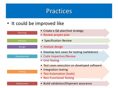 quality assurance plan template for software development quality assurance in sdlc