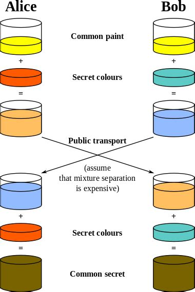 zend framework 2 layout per module manual documentation zend framework