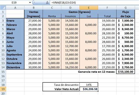 gastos deducibles de renta 2015 tabla de gastos personales 2015 valores maximos gastos