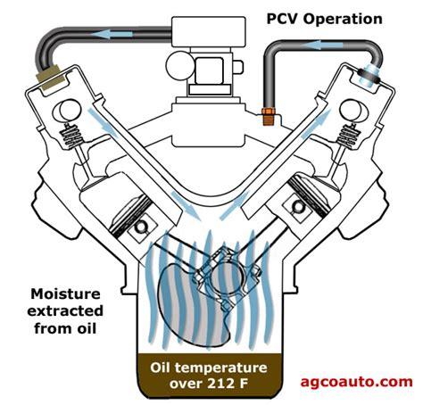Ignition Coil Grand New Avanza Ori egr evap pcv ect 02 s tps iat ford f150 forum
