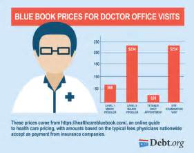 how much a doctor visit will costs you blue book prices