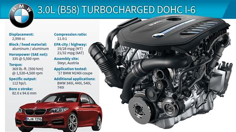 best engine 2017 wards 10 best engines winner bmw m240i 3 0l dohc