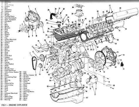 car engine diagram labeled the actual wiring get free