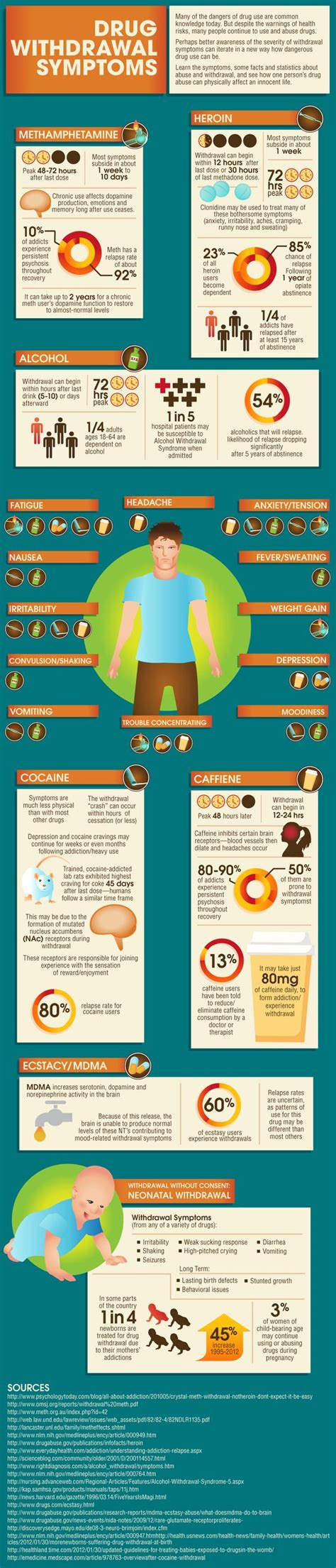 Caffeine Detox Symptoms by 1000 Ideas About Nursing Schools On Nursing