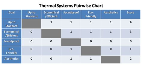Tub Faucet Diagram Window Floor Plan Diagram Window Free Engine Image For