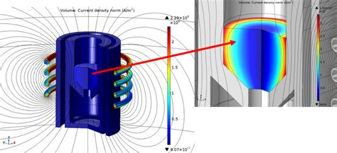 transformer and inductor modeling with comsol multiphysics inductor thermal model 28 images webinar transformer and inductor modeling comsol ip series