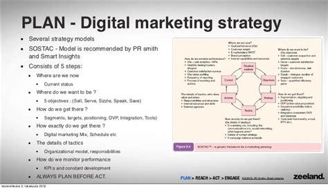 Digital Marketing Plan Exle Plan Ready Quintessence 101 Reach 10 728 Cb Frazierstatue Com Digital Marketing Plan Template