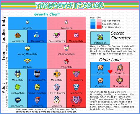 tamagotchi plus color tamagotchi plus color review descripci 243 n madness