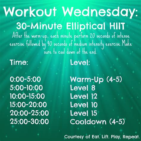 30 minute ellipticl hiit eat lift play repeat
