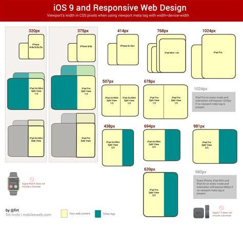ios 9 layout guide ios 9 safari and the web 3d touch new responsive web