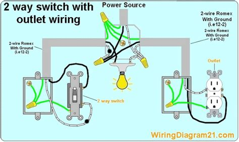 wiring a room with lights and outlets how to wire an electrical outlet wiring diagram house
