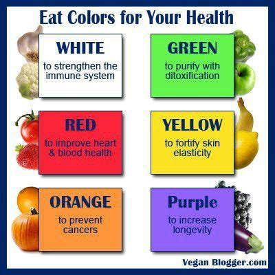 what color is healthy color code to your health