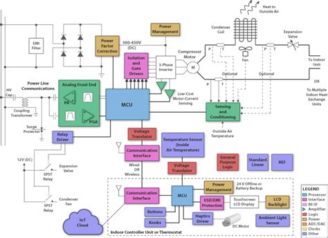 air handling systems diagram air free engine image for