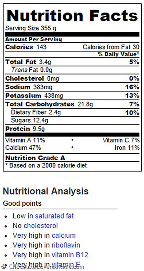 b protein nutrition facts the facts about protein shakes nutrition facts